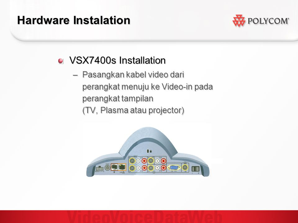Hardware Instalation VSX7400s Installation Pasangkan kabel video dari