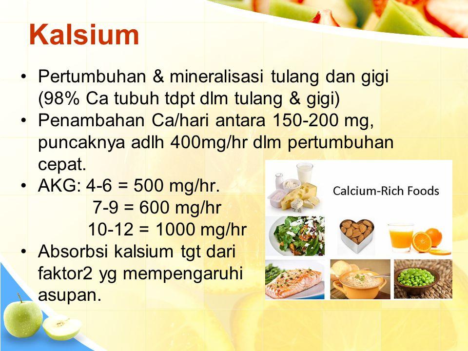 Kalsium Pertumbuhan & mineralisasi tulang dan gigi (98% Ca tubuh tdpt dlm tulang & gigi)