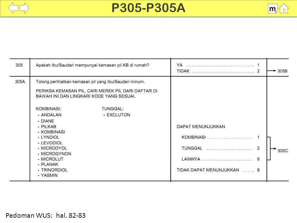 P305-P305A m SDKI 2012 100% Pedoman WUS: hal. 82-83