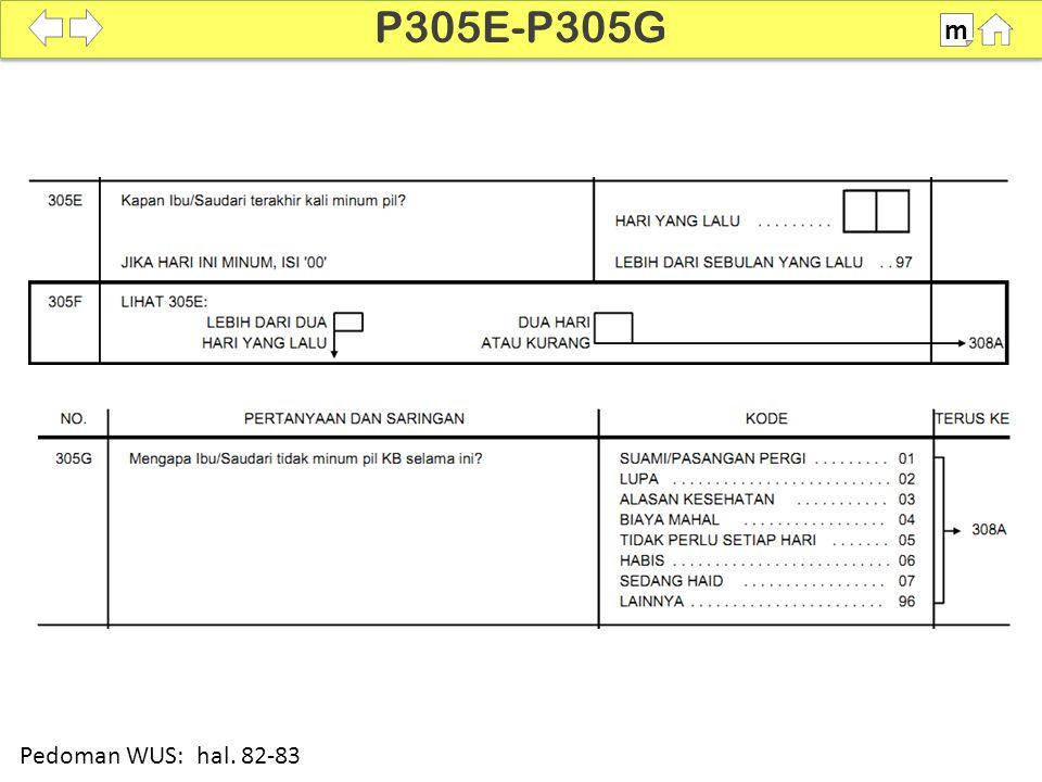 P305E-P305G m SDKI 2012 100% Pedoman WUS: hal. 82-83