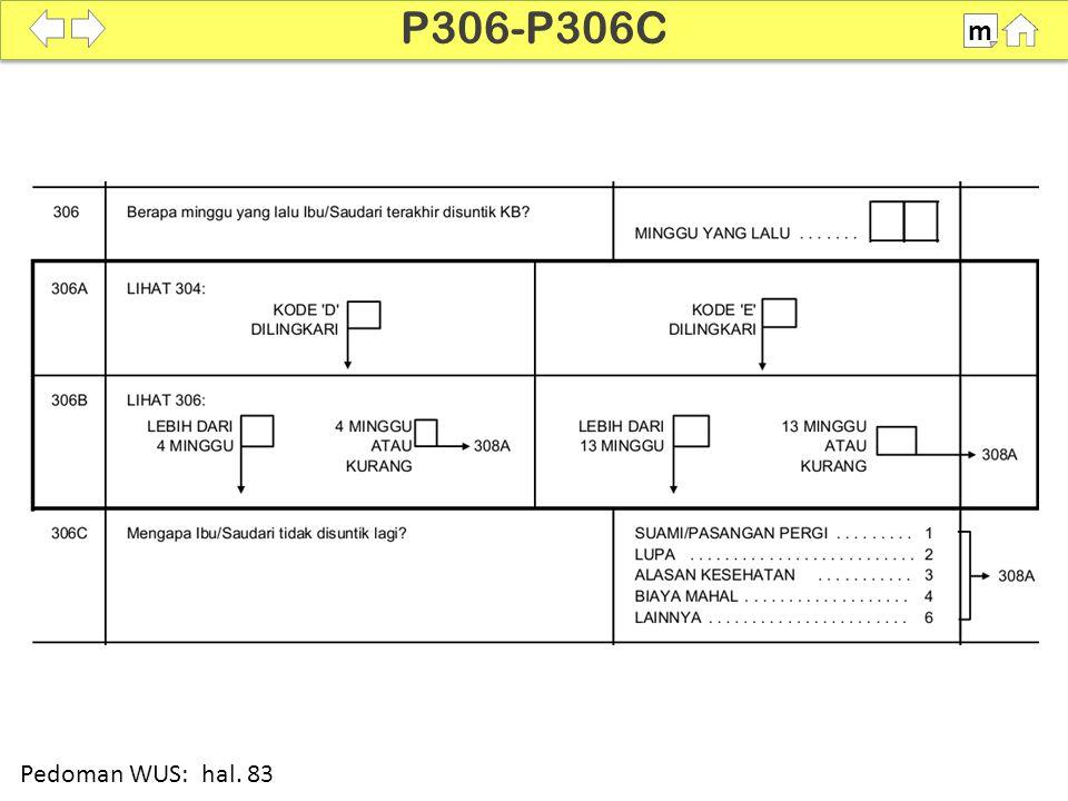 P306-P306C m SDKI 2012 100% Pedoman WUS: hal. 83