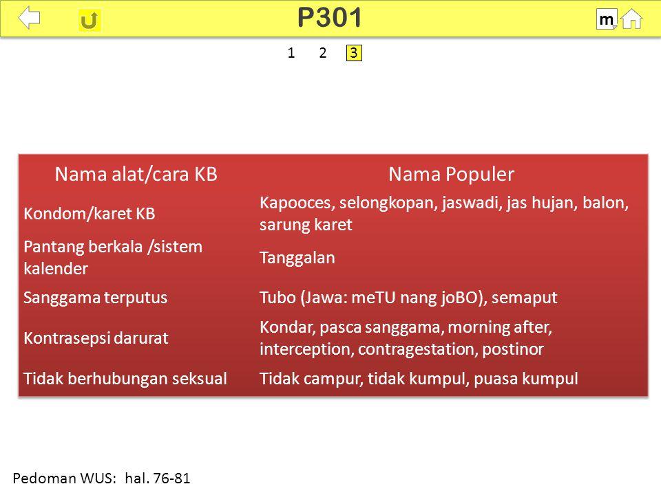 P301 Nama alat/cara KB Nama Populer m Kondom/karet KB