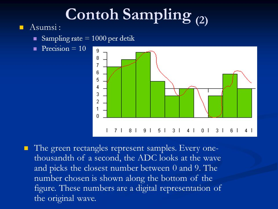 Contoh Sampling (2) Asumsi :