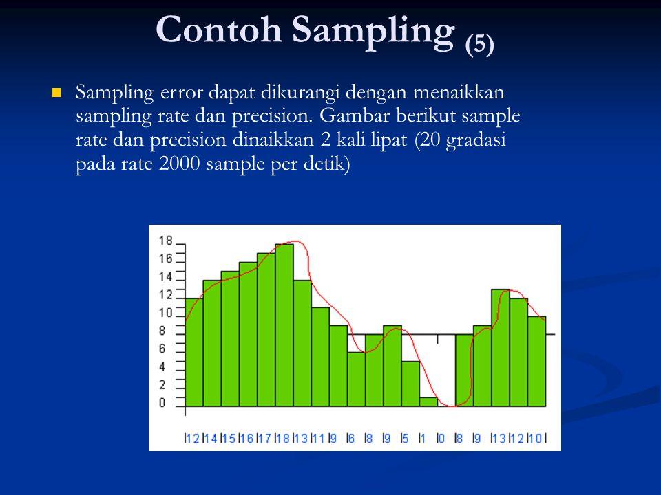 Contoh Sampling (5)