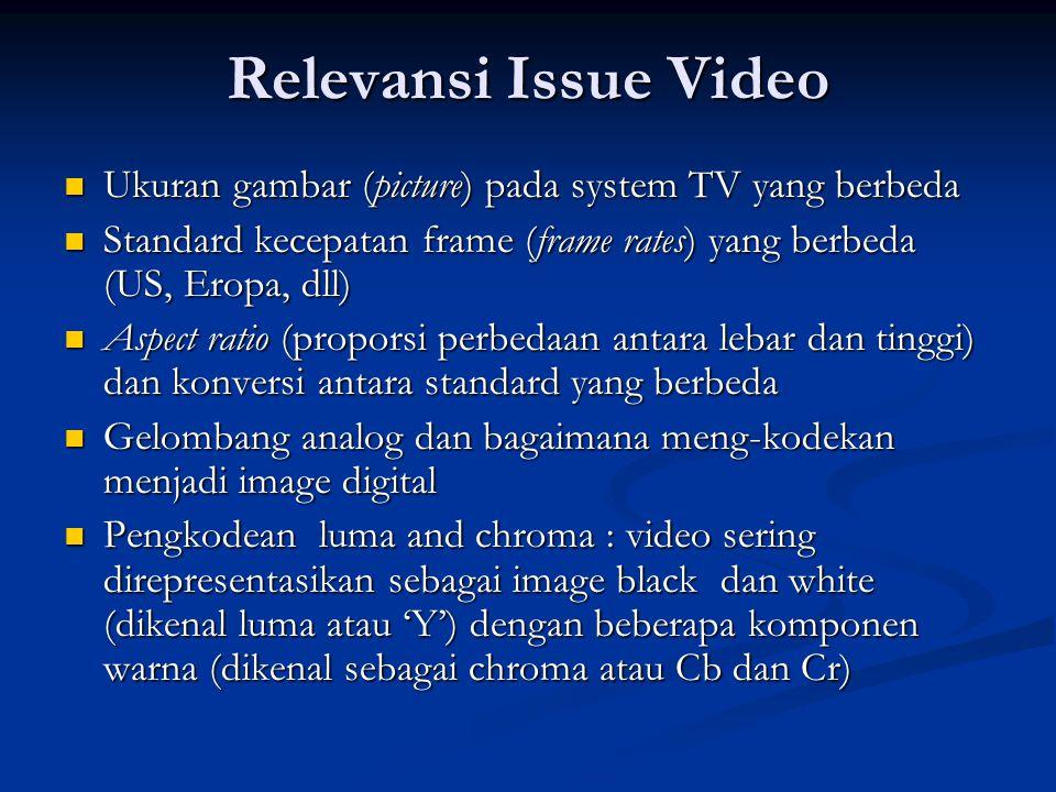 Relevansi Issue Video Ukuran gambar (picture) pada system TV yang berbeda. Standard kecepatan frame (frame rates) yang berbeda (US, Eropa, dll)