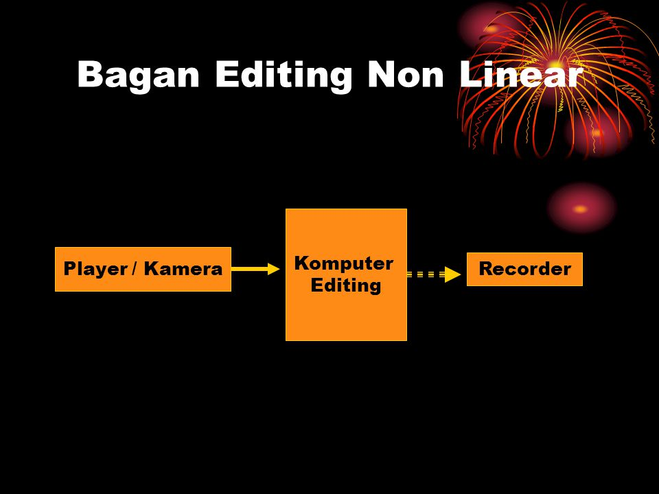 Bagan Editing Non Linear