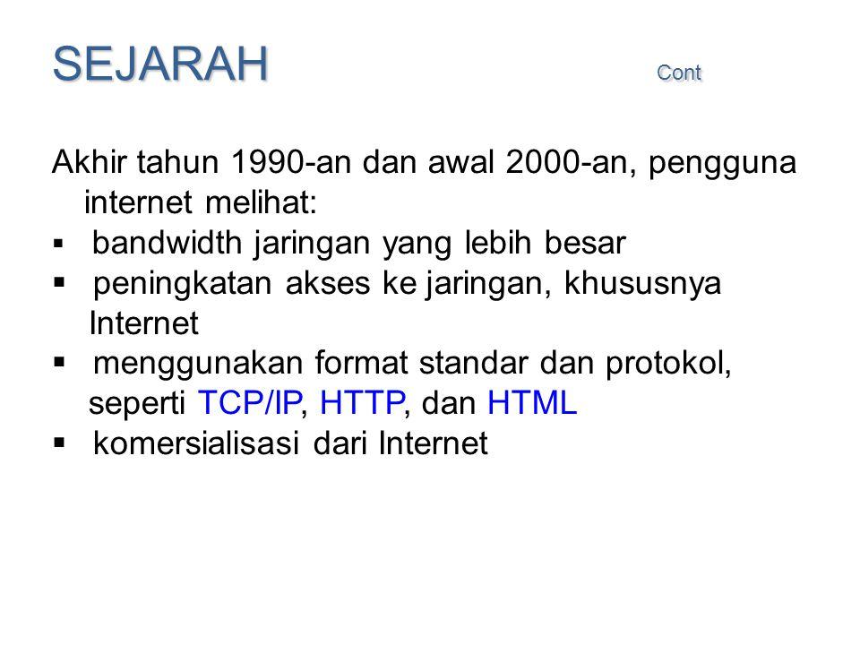 SEJARAH Cont Akhir tahun 1990-an dan awal 2000-an, pengguna internet melihat: