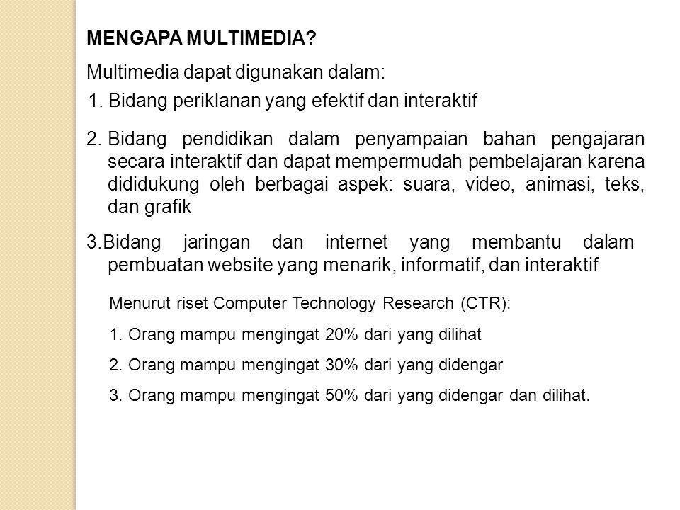Multimedia dapat digunakan dalam: