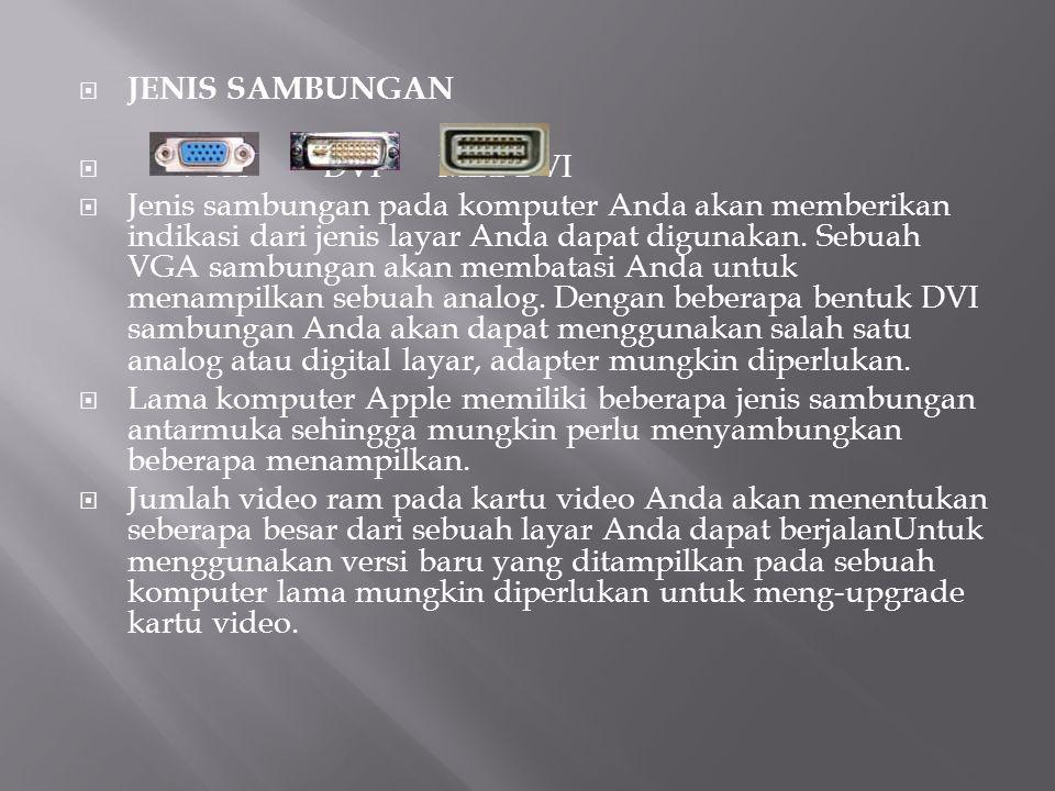 JENIS SAMBUNGAN VGA DVI Mini DVI.