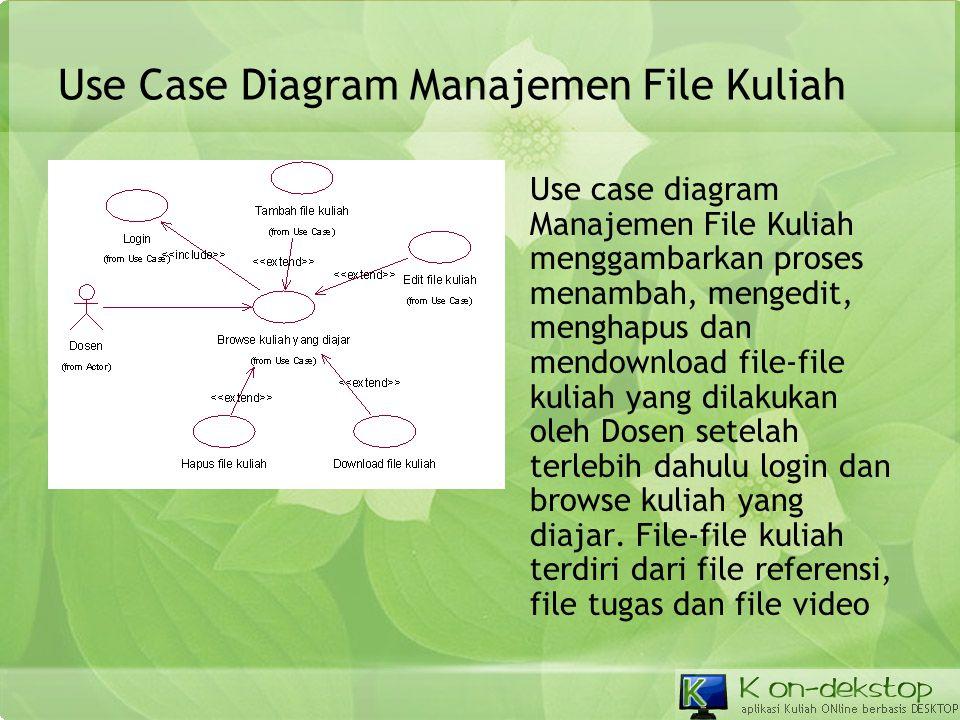 Use Case Diagram Manajemen File Kuliah