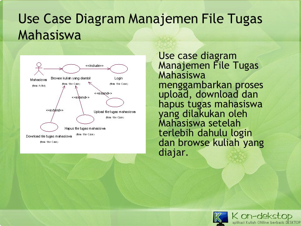 Use Case Diagram Manajemen File Tugas Mahasiswa