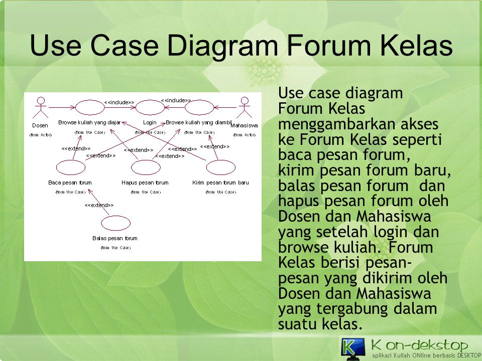 Use Case Diagram Forum Kelas