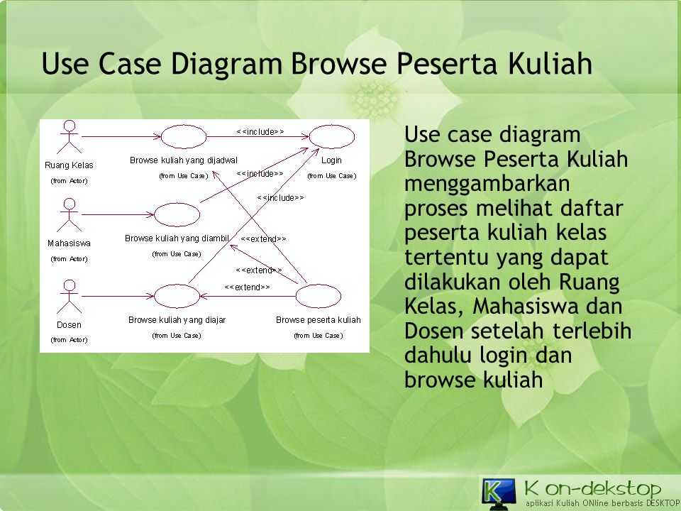 Use Case Diagram Browse Peserta Kuliah