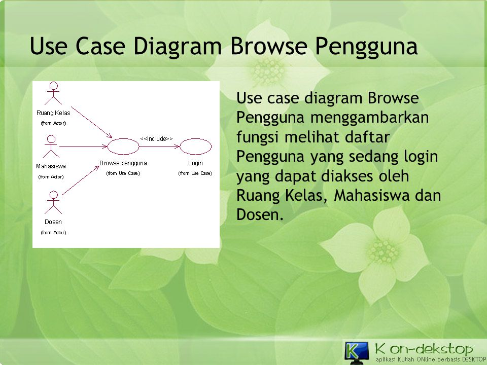 Use Case Diagram Browse Pengguna