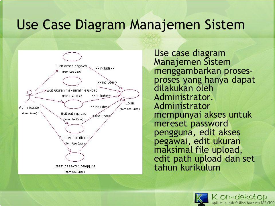 Use Case Diagram Manajemen Sistem