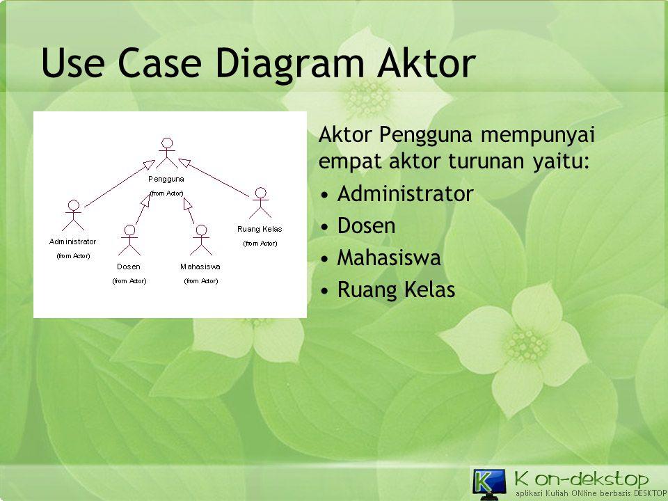 Use Case Diagram Aktor Aktor Pengguna mempunyai empat aktor turunan yaitu: Administrator. Dosen. Mahasiswa.