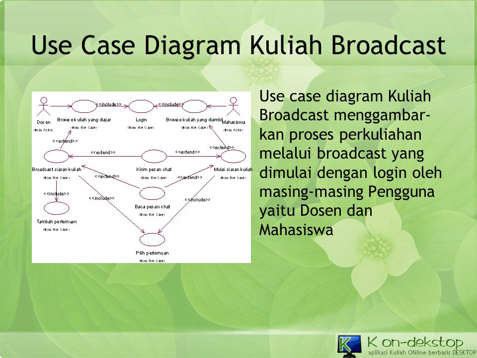 Use Case Diagram Kuliah Broadcast