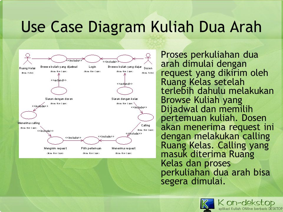 Use Case Diagram Kuliah Dua Arah