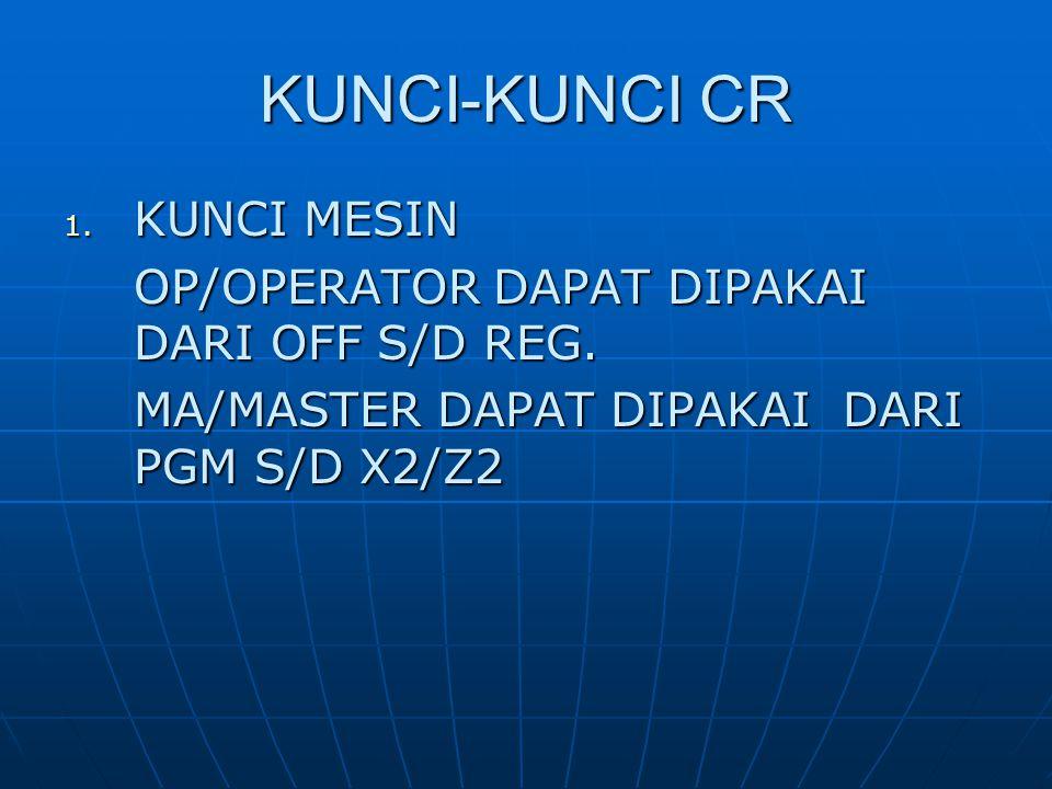 KUNCI-KUNCI CR KUNCI MESIN OP/OPERATOR DAPAT DIPAKAI DARI OFF S/D REG.