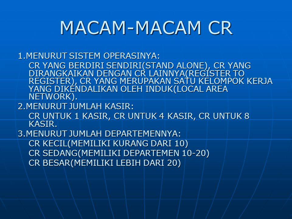 MACAM-MACAM CR 1.MENURUT SISTEM OPERASINYA: