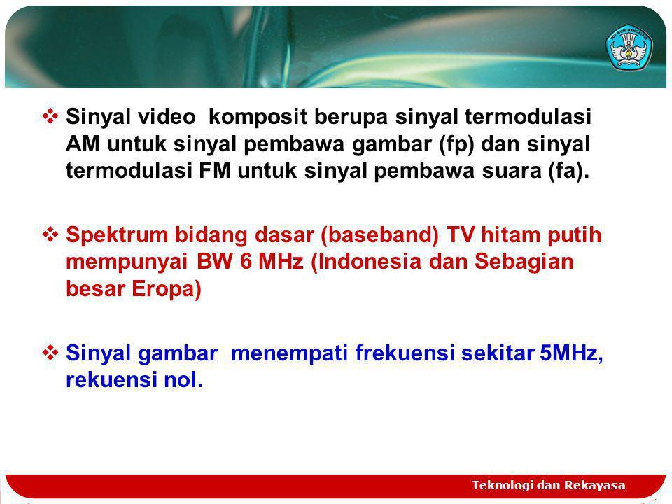 Sinyal gambar menempati frekuensi sekitar 5MHz, rekuensi nol.