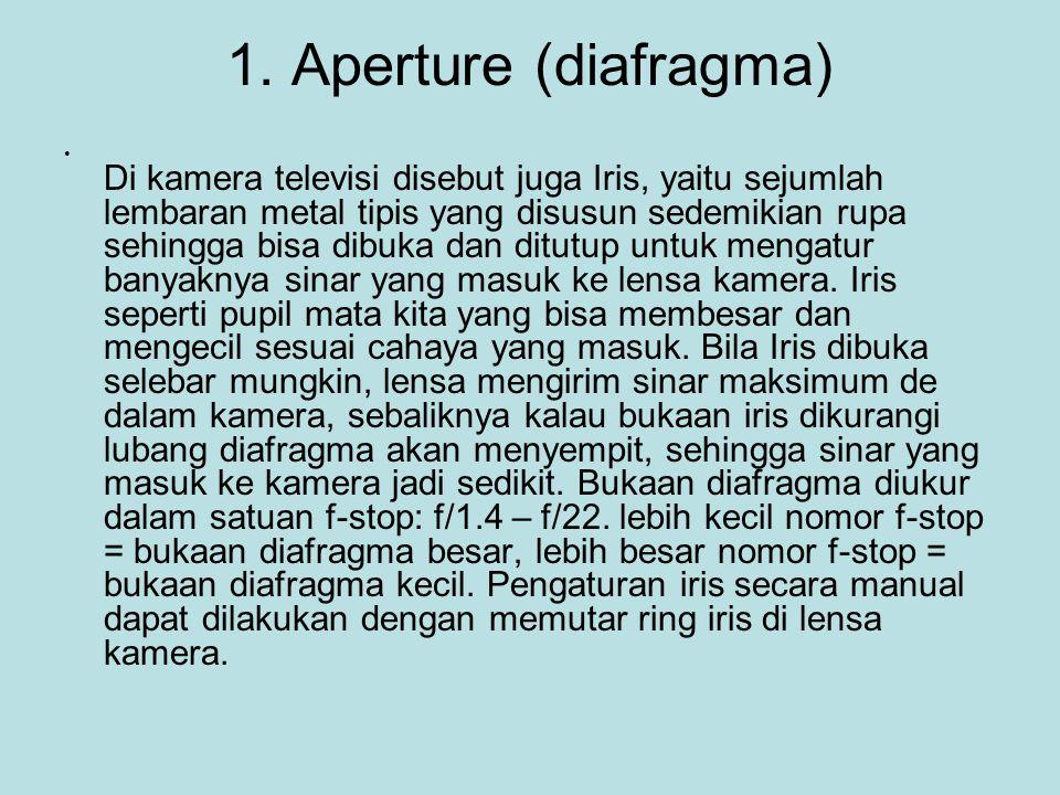 1. Aperture (diafragma)