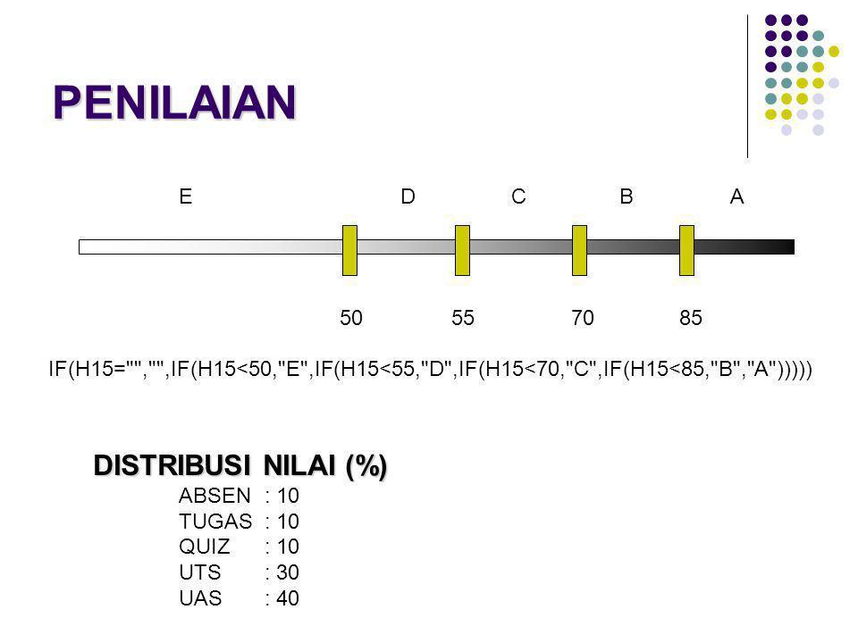 PENILAIAN DISTRIBUSI NILAI (%) 85 70 55 50 E D C B A