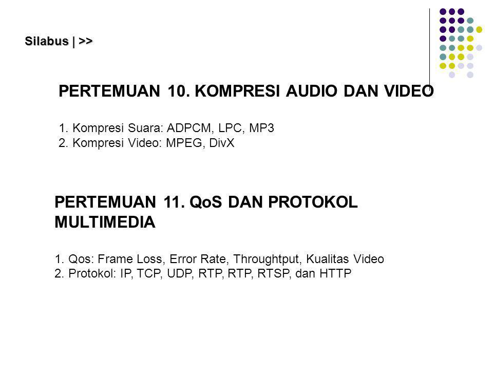 PERTEMUAN 10. KOMPRESI AUDIO DAN VIDEO