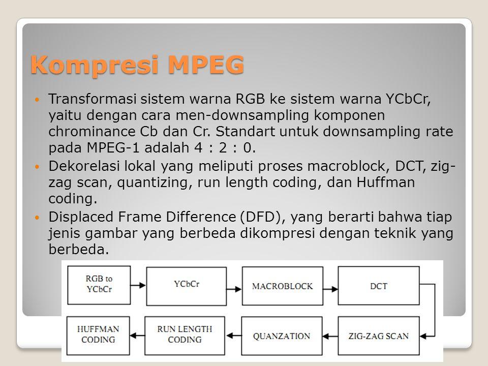 Kompresi MPEG