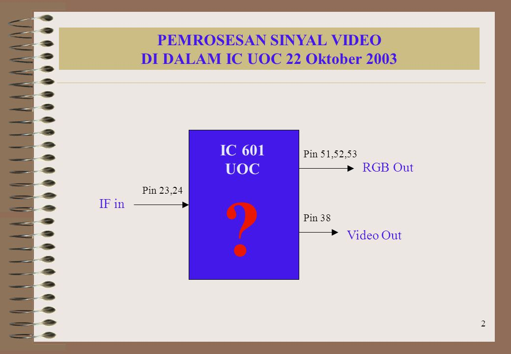 PEMROSESAN SINYAL VIDEO