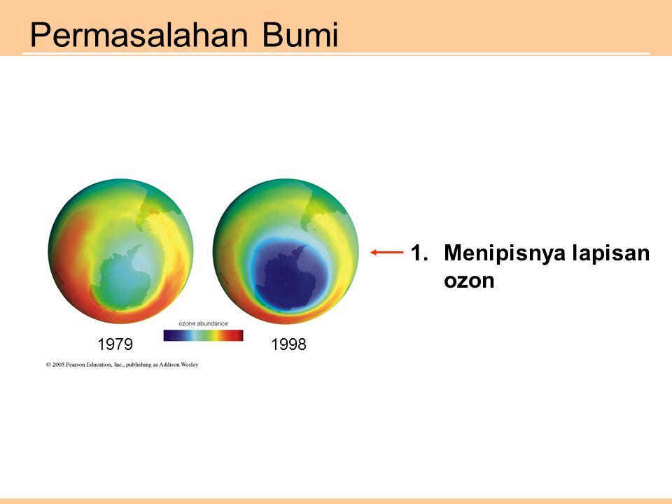Permasalahan Bumi Menipisnya lapisan ozon 1979 1998
