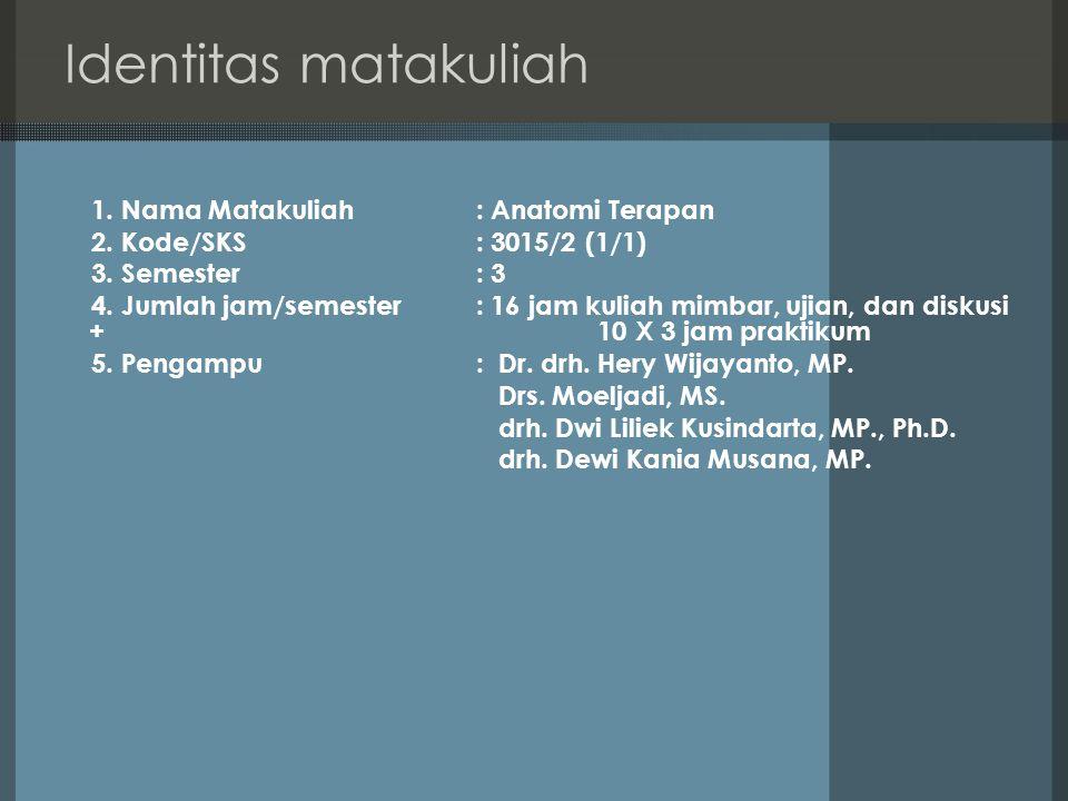 Identitas matakuliah 1. Nama Matakuliah : Anatomi Terapan