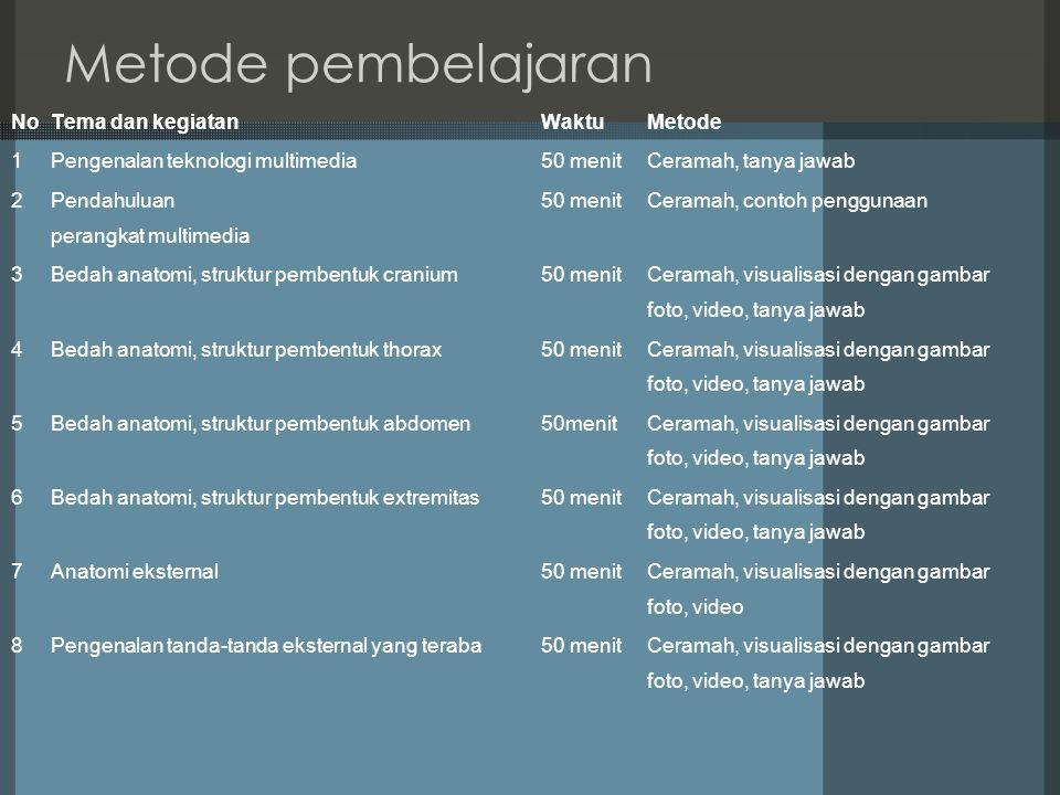 Metode pembelajaran No Tema dan kegiatan Waktu Metode