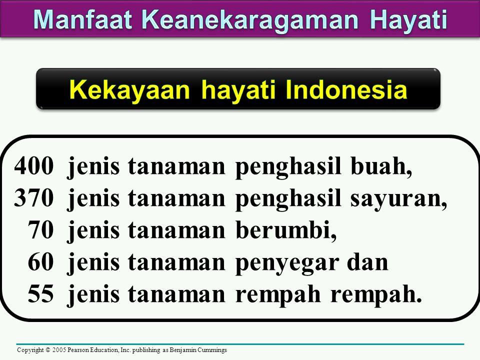 Manfaat Keanekaragaman Hayati Kekayaan hayati Indonesia