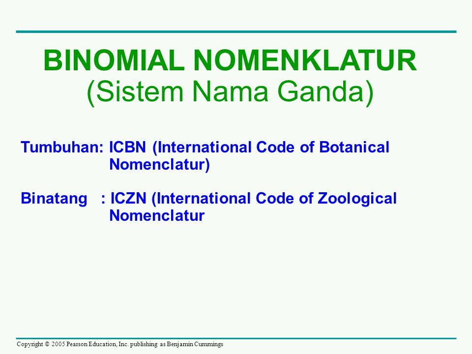 BINOMIAL NOMENKLATUR (Sistem Nama Ganda)