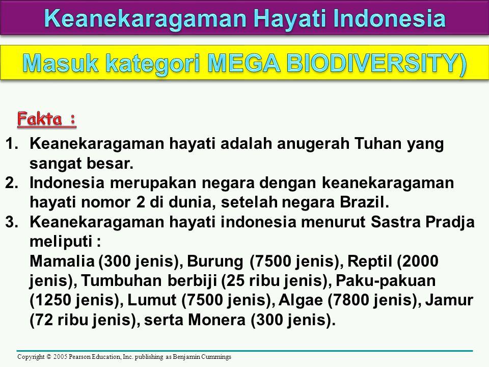 Keanekaragaman Hayati Indonesia Masuk kategori MEGA BIODIVERSITY)