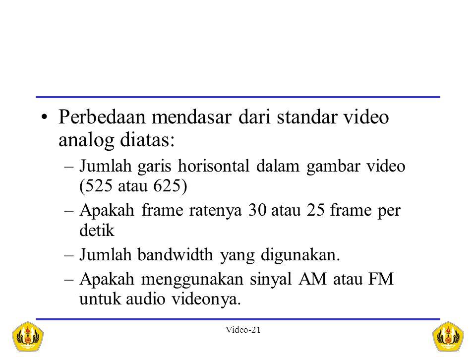 Perbedaan mendasar dari standar video analog diatas: