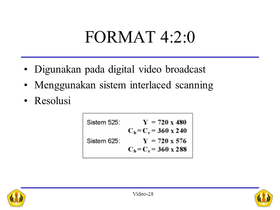 FORMAT 4:2:0 Digunakan pada digital video broadcast