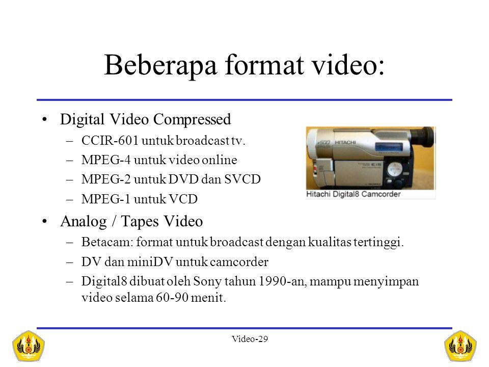 Beberapa format video: