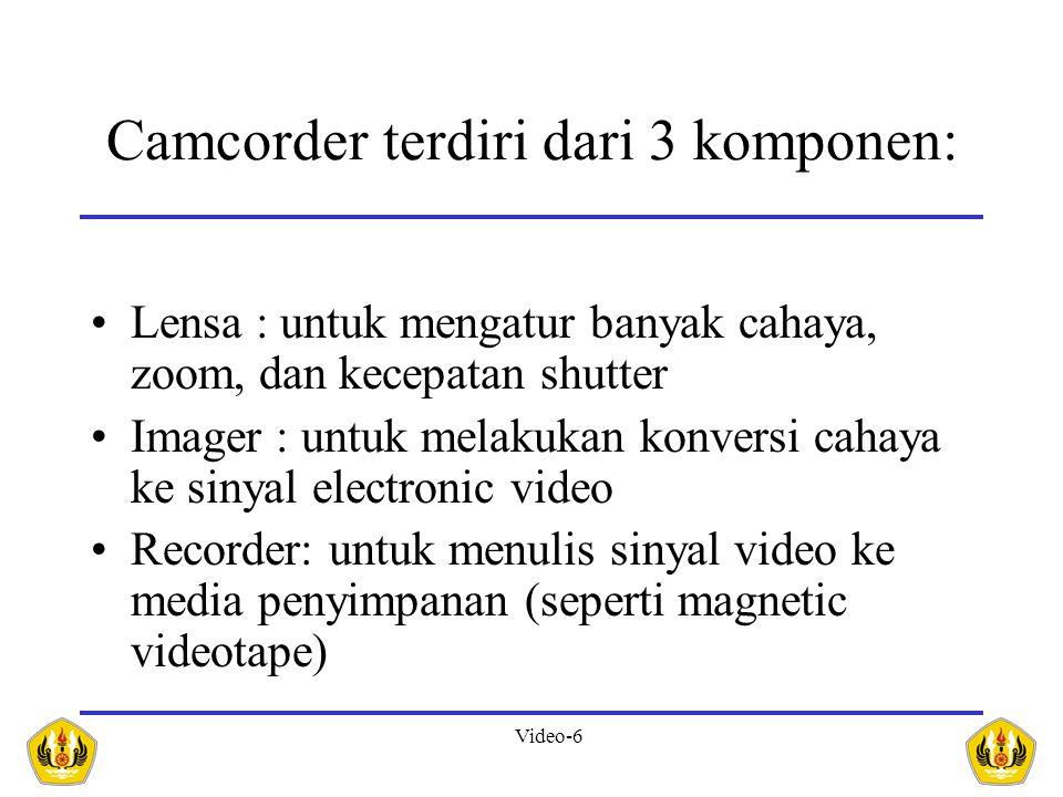Camcorder terdiri dari 3 komponen: