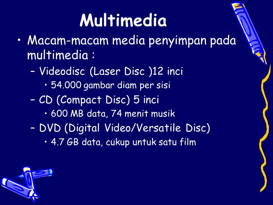 Multimedia Macam-macam media penyimpan pada multimedia :