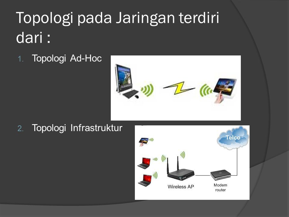 Topologi pada Jaringan terdiri dari :