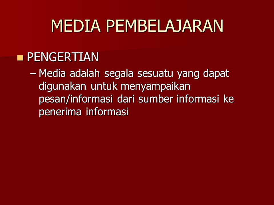 MEDIA PEMBELAJARAN PENGERTIAN