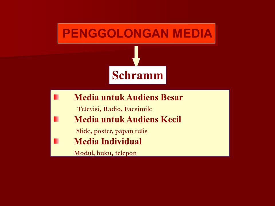 PENGGOLONGAN MEDIA Schramm Media untuk Audiens Besar
