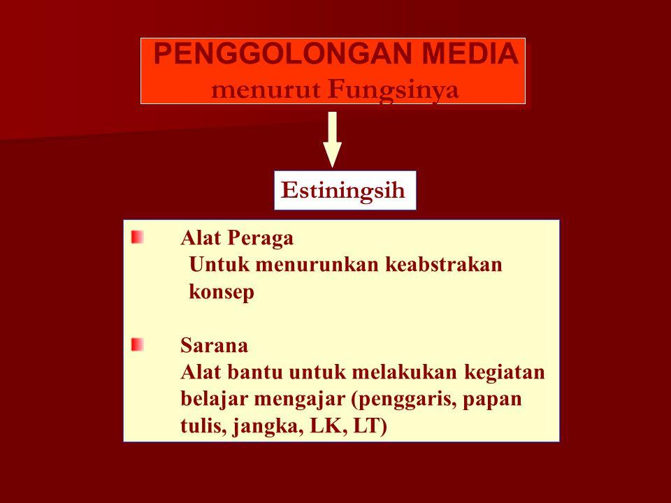 PENGGOLONGAN MEDIA menurut Fungsinya Estiningsih Alat Peraga