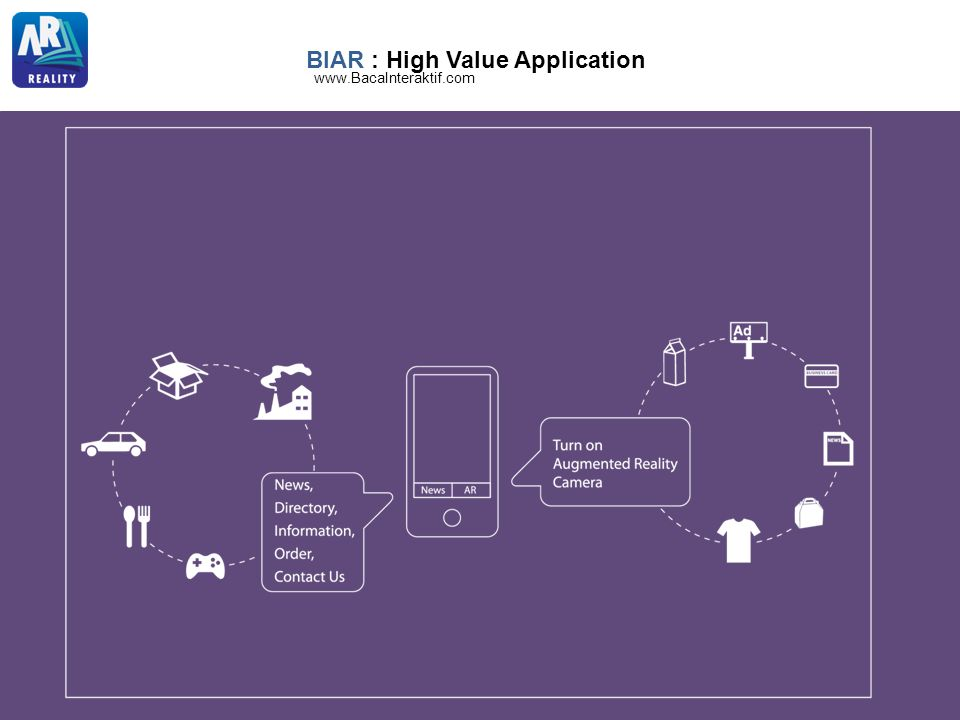 BIAR : High Value Application
