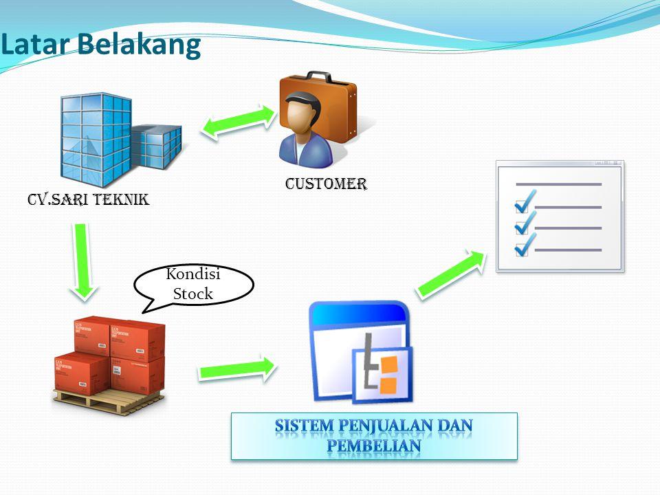 Sistem penjualan dan pembelian