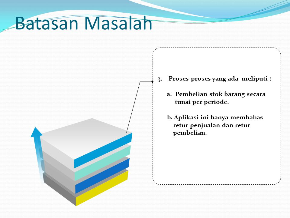 Batasan Masalah Proses-proses yang ada meliputi :