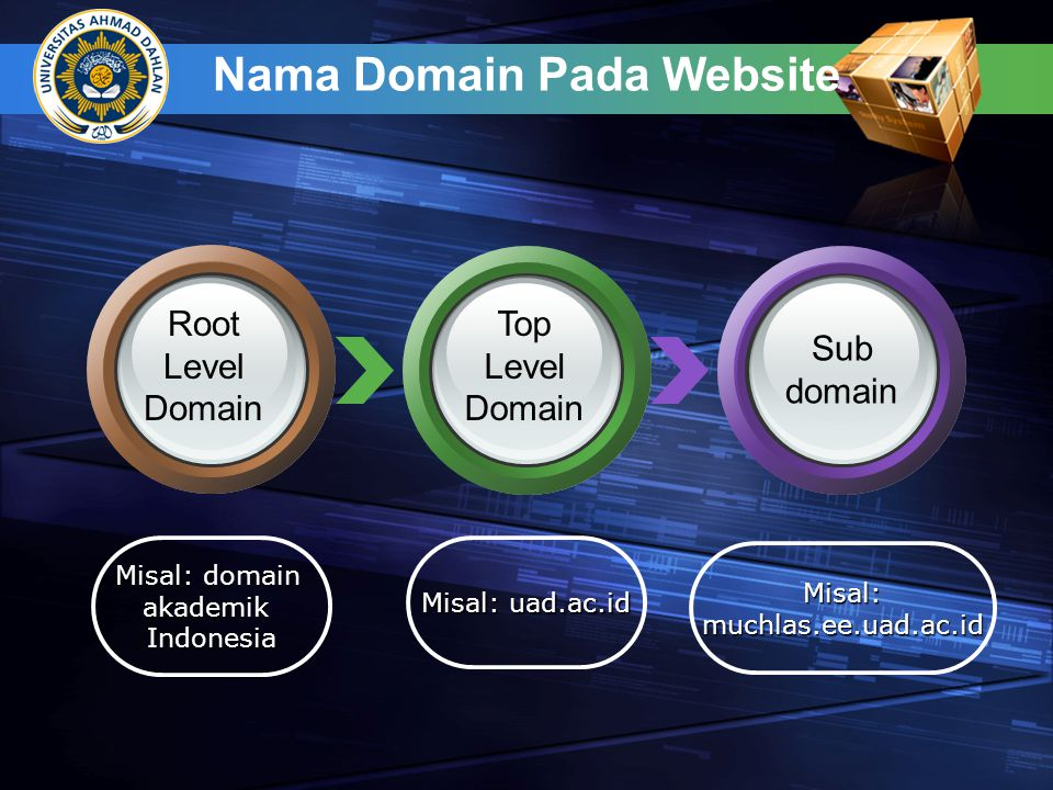 Nama Domain Pada Website