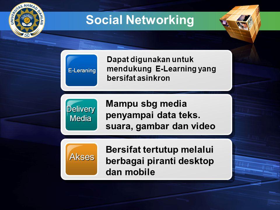 Social Networking E-Leraning. Dapat digunakan untuk mendukung E-Learning yang bersifat asinkron. Delivery.